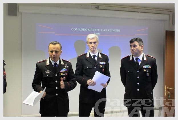 Capodanno da sballo a Cervinia: 16 persone segnalate come assuntori di stupefacenti