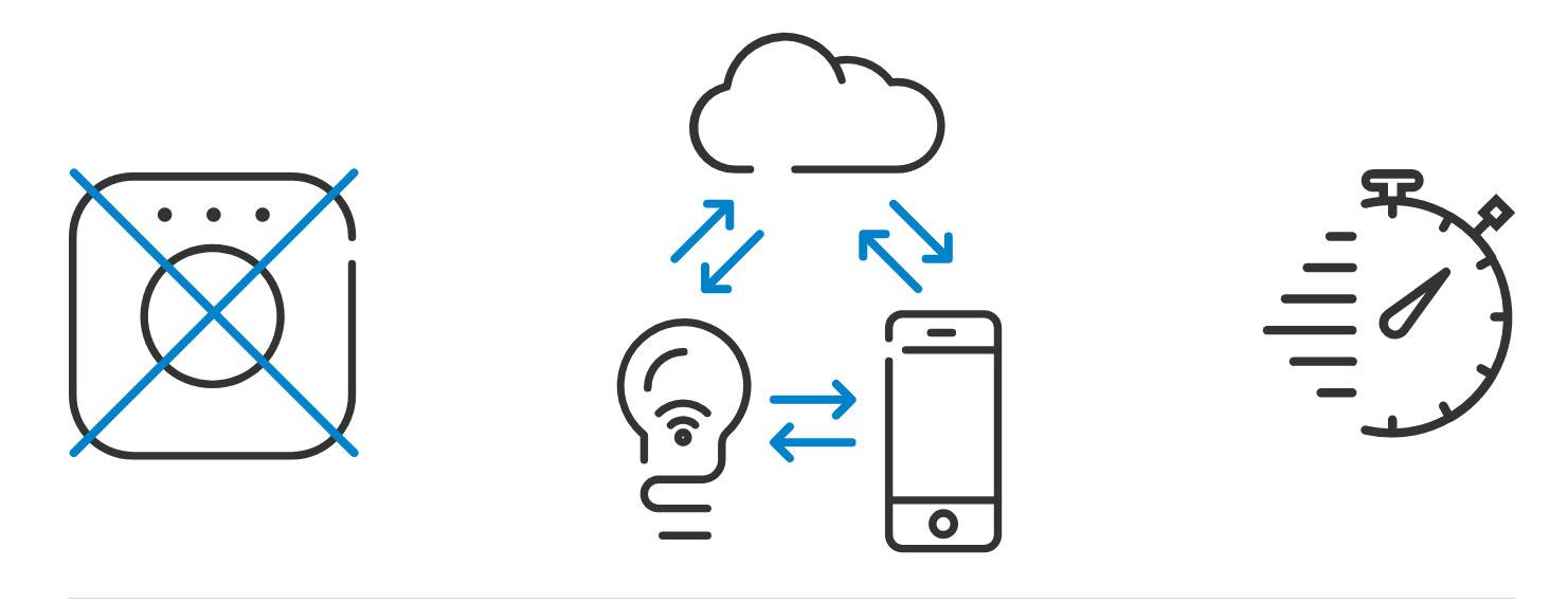 Le lampadine si controllano con lo smartphone